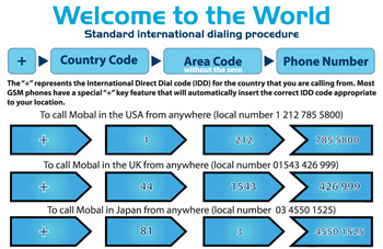 Area code usa mobile number | What is the American mobile
