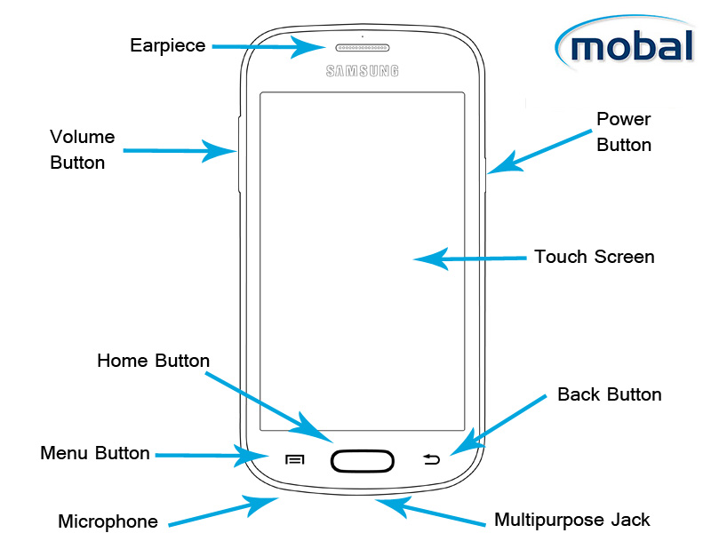 Samsung_GT-S7390_Device_Layout