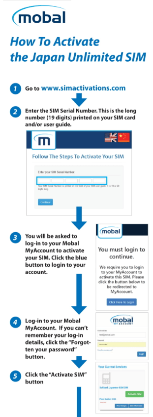 sim activation mobal voice data 2019